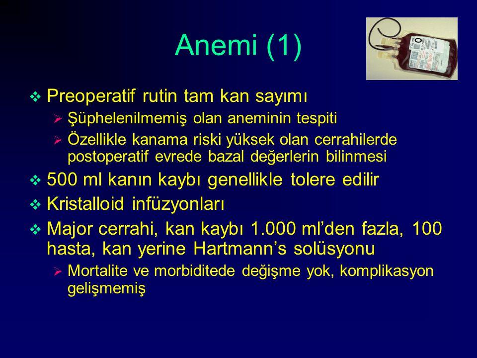 Anemi (1) Preoperatif rutin tam kan sayımı