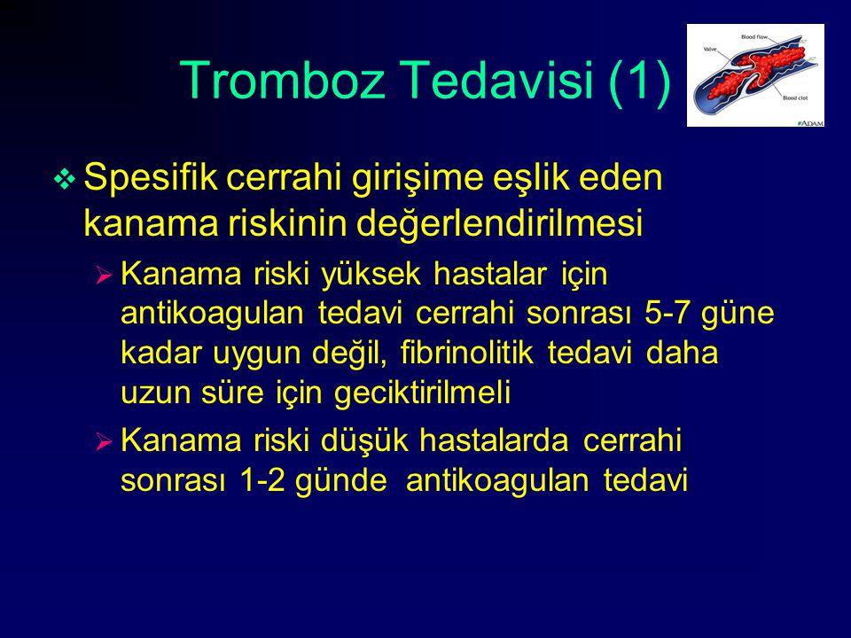 Tromboz Tedavisi (1) Spesifik cerrahi girişime eşlik eden kanama riskinin değerlendirilmesi.