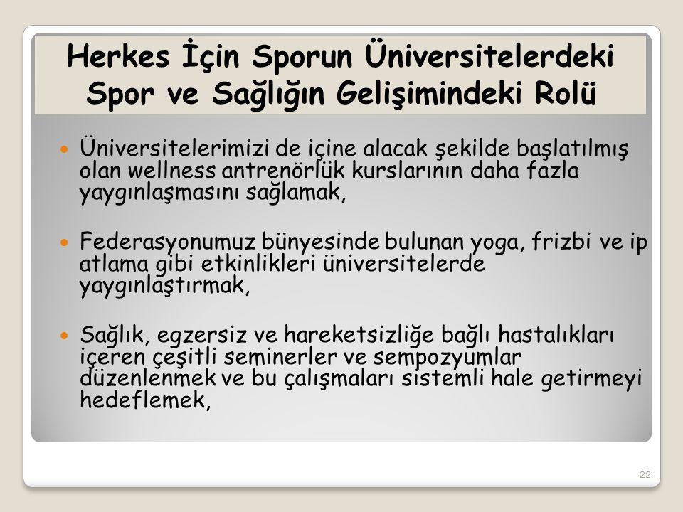 Herkes İçin Sporun Üniversitelerdeki Spor ve Sağlığın Gelişimindeki Rolü