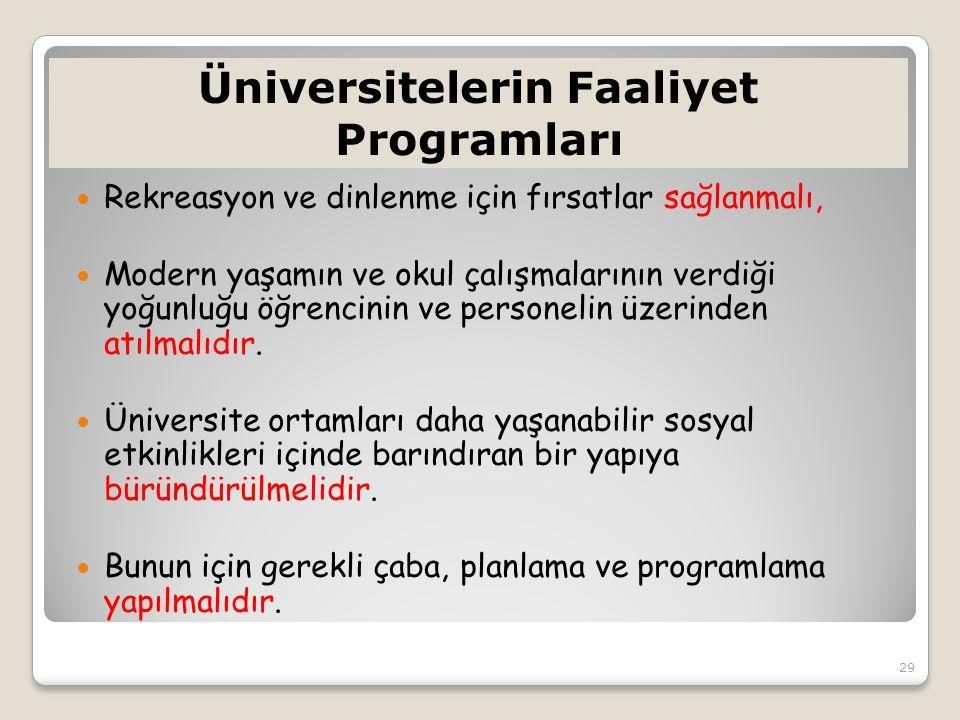 Üniversitelerin Faaliyet Programları