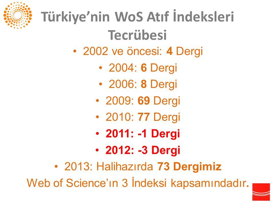 Türkiye'nin WoS Atıf İndeksleri Tecrübesi