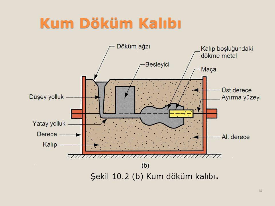 Şekil 10.2 (b) Kum döküm kalıbı.