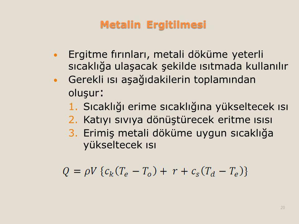 Metalin Ergitilmesi Ergitme fırınları, metali döküme yeterli sıcaklığa ulaşacak şekilde ısıtmada kullanılır.