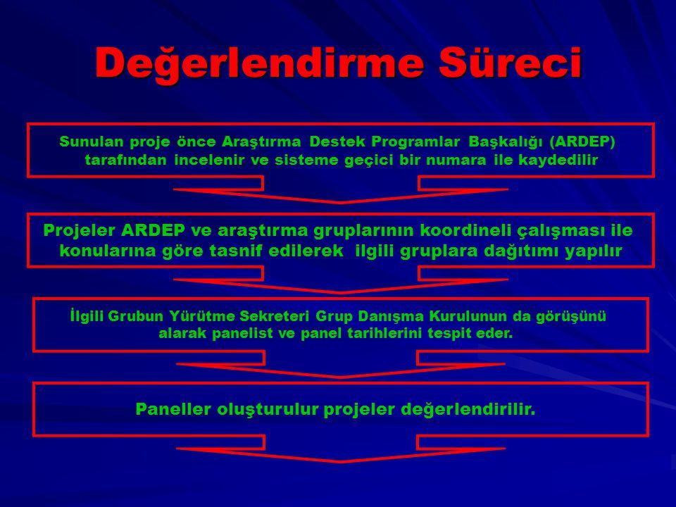 Değerlendirme Süreci Sunulan proje önce Araştırma Destek Programlar Başkalığı (ARDEP)