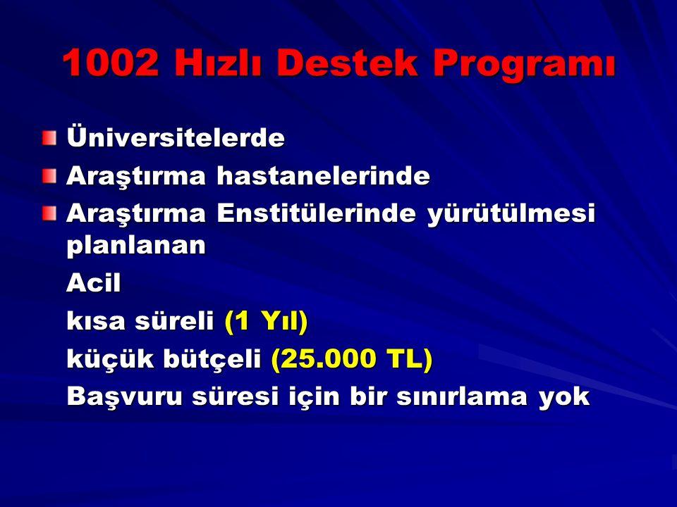 1002 Hızlı Destek Programı Üniversitelerde Araştırma hastanelerinde