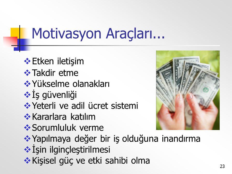 Motivasyon Araçları... Etken iletişim Takdir etme Yükselme olanakları