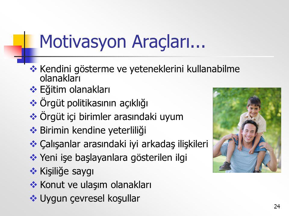 Motivasyon Araçları... Kendini gösterme ve yeteneklerini kullanabilme olanakları. Eğitim olanakları.