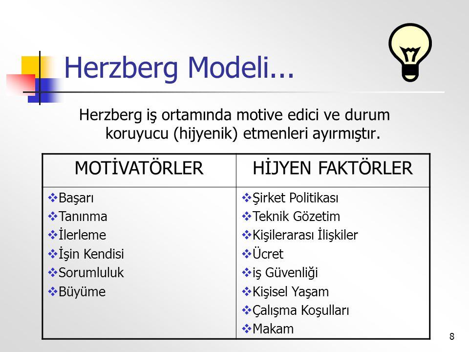Herzberg Modeli... MOTİVATÖRLER HİJYEN FAKTÖRLER