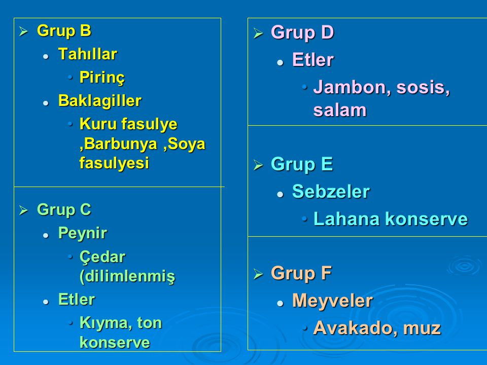 Grup D Etler Jambon, sosis, salam Grup E Sebzeler Lahana konserve