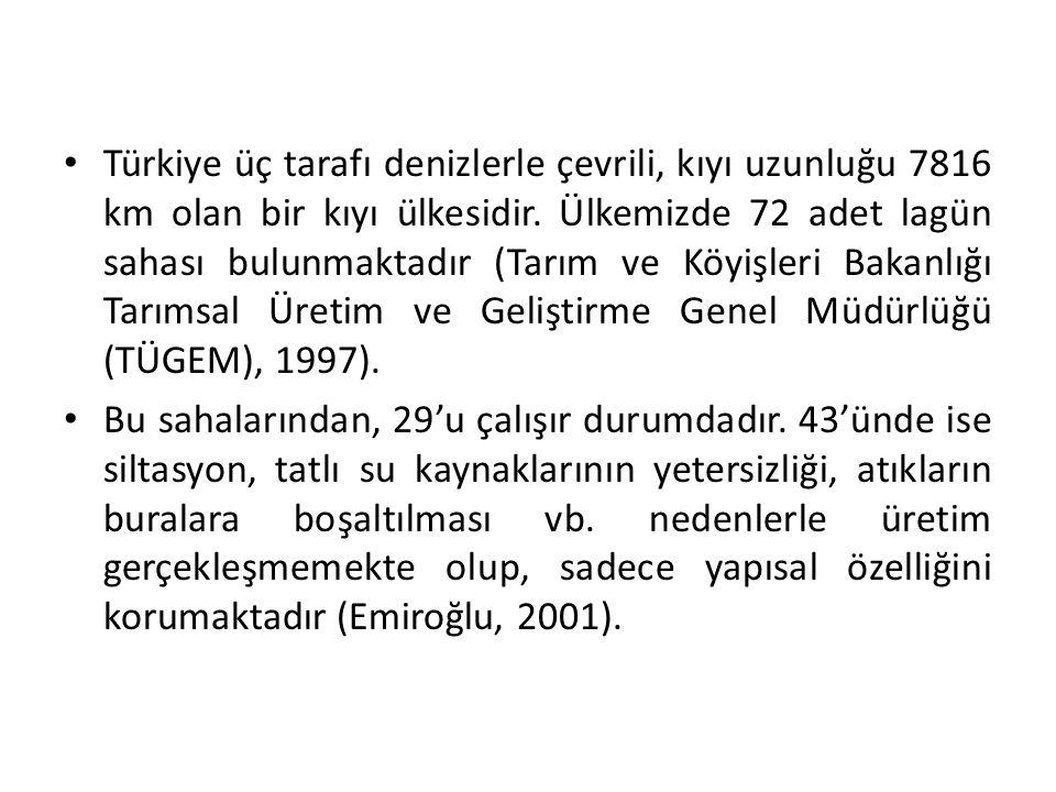 Türkiye üç tarafı denizlerle çevrili, kıyı uzunluğu 7816 km olan bir kıyı ülkesidir. Ülkemizde 72 adet lagün sahası bulunmaktadır (Tarım ve Köyişleri Bakanlığı Tarımsal Üretim ve Geliştirme Genel Müdürlüğü (TÜGEM), 1997).