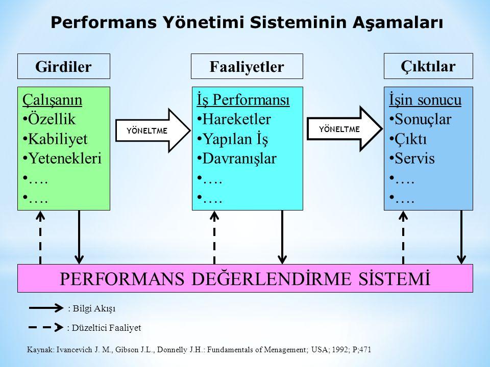 Performans Yönetimi Sisteminin Aşamaları