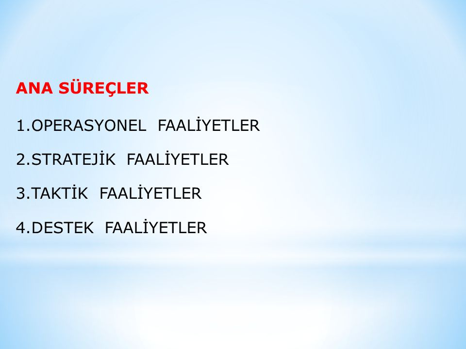 ANA SÜREÇLER OPERASYONEL FAALİYETLER. STRATEJİK FAALİYETLER.