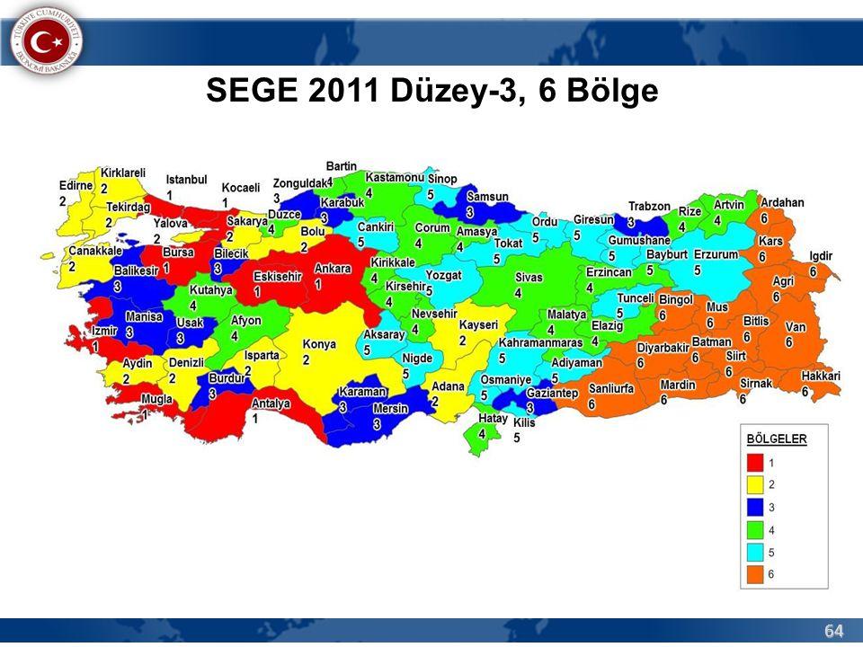 SEGE 2011 Düzey-3, 6 Bölge 64