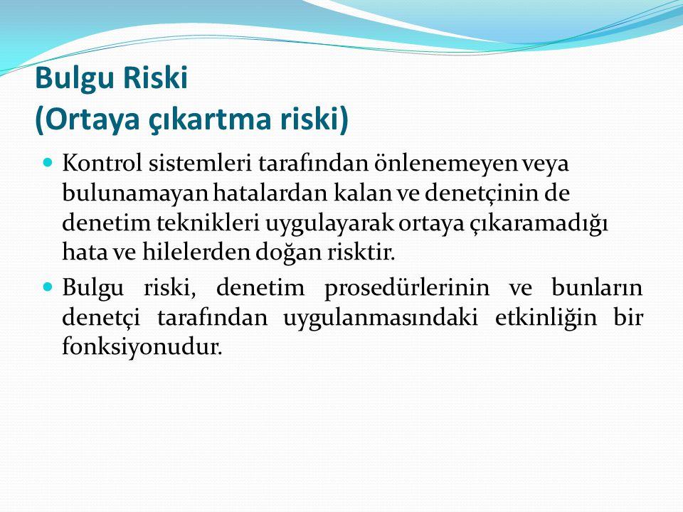 Bulgu Riski (Ortaya çıkartma riski)