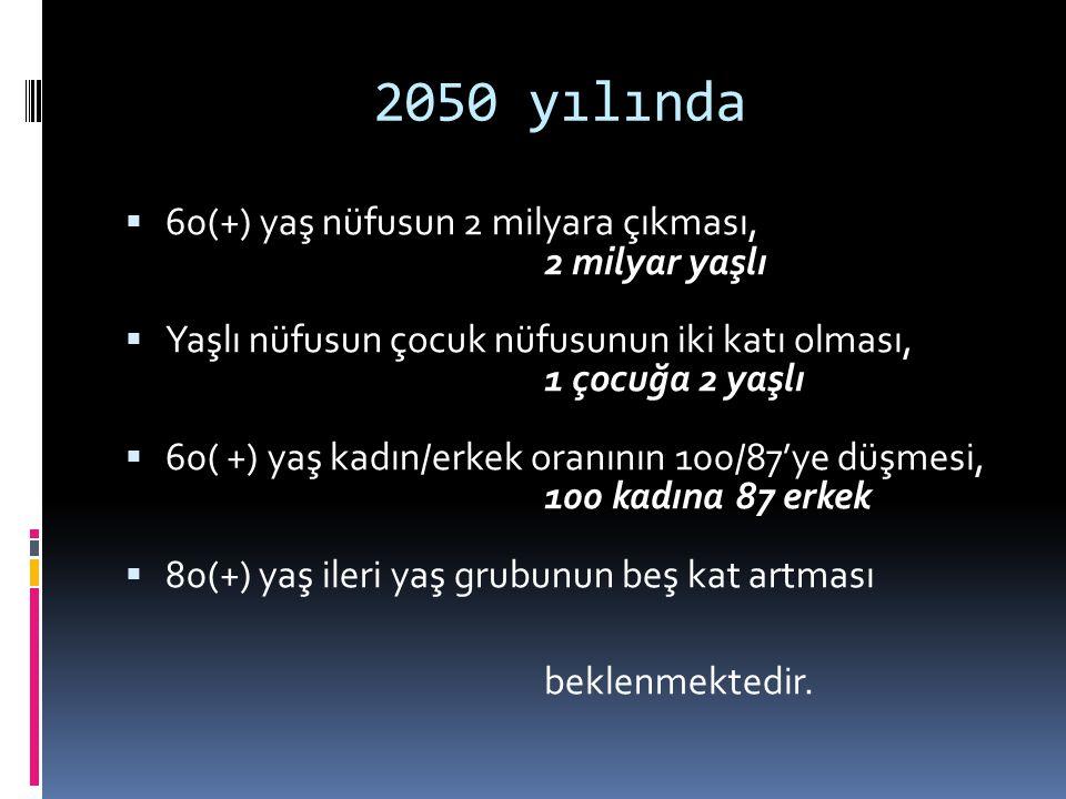 2050 yılında 60(+) yaş nüfusun 2 milyara çıkması, 2 milyar yaşlı