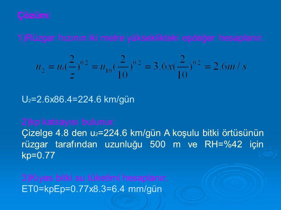 Çözüm: 1)Rüzgar hızının iki metre yükseklikteki eşdeğer hesaplanır. U2=2.6x86.4=224.6 km/gün. 2)kp katsayısı bulunur.