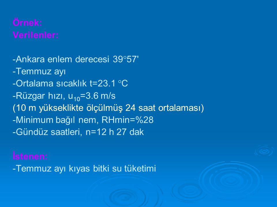 Örnek: Verilenler: -Ankara enlem derecesi 39°57 -Temmuz ayı. -Ortalama sıcaklık t=23.1 °C. -Rüzgar hızı, u10=3.6 m/s.