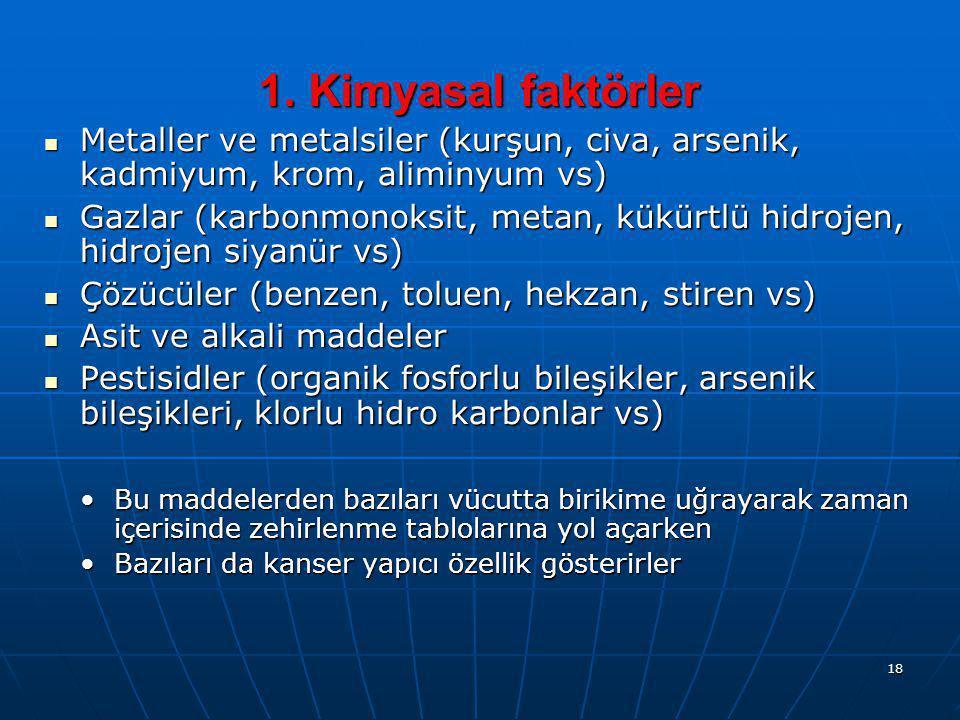 1. Kimyasal faktörler Metaller ve metalsiler (kurşun, civa, arsenik, kadmiyum, krom, aliminyum vs)