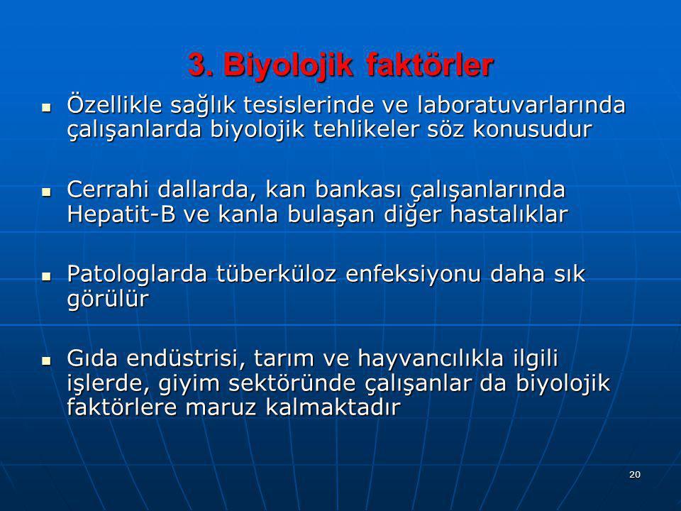 3. Biyolojik faktörler Özellikle sağlık tesislerinde ve laboratuvarlarında çalışanlarda biyolojik tehlikeler söz konusudur.