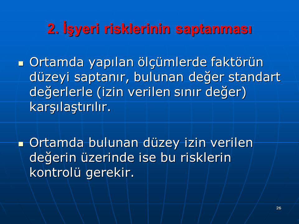 2. İşyeri risklerinin saptanması