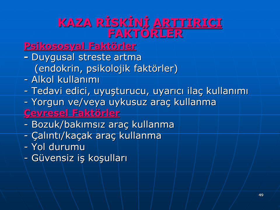 KAZA RİSKİNİ ARTTIRICI FAKTÖRLER