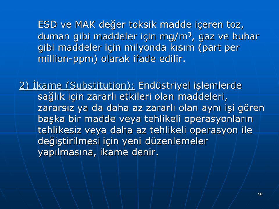 ESD ve MAK değer toksik madde içeren toz, duman gibi maddeler için mg/m3, gaz ve buhar gibi maddeler için milyonda kısım (part per million-ppm) olarak ifade edilir.