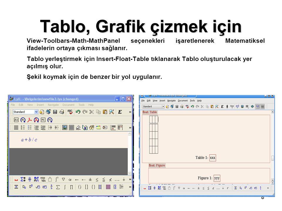 Tablo, Grafik çizmek için