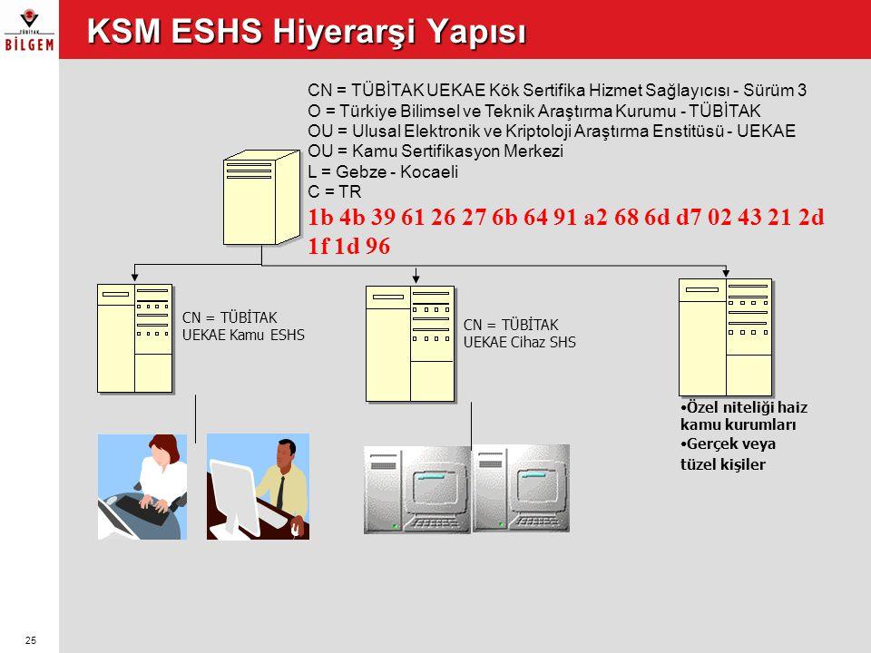 KSM ESHS Hiyerarşi Yapısı