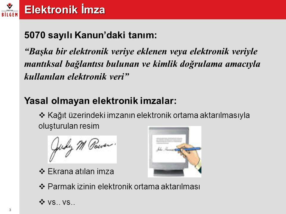 Elektronik İmza 5070 sayılı Kanun'daki tanım: