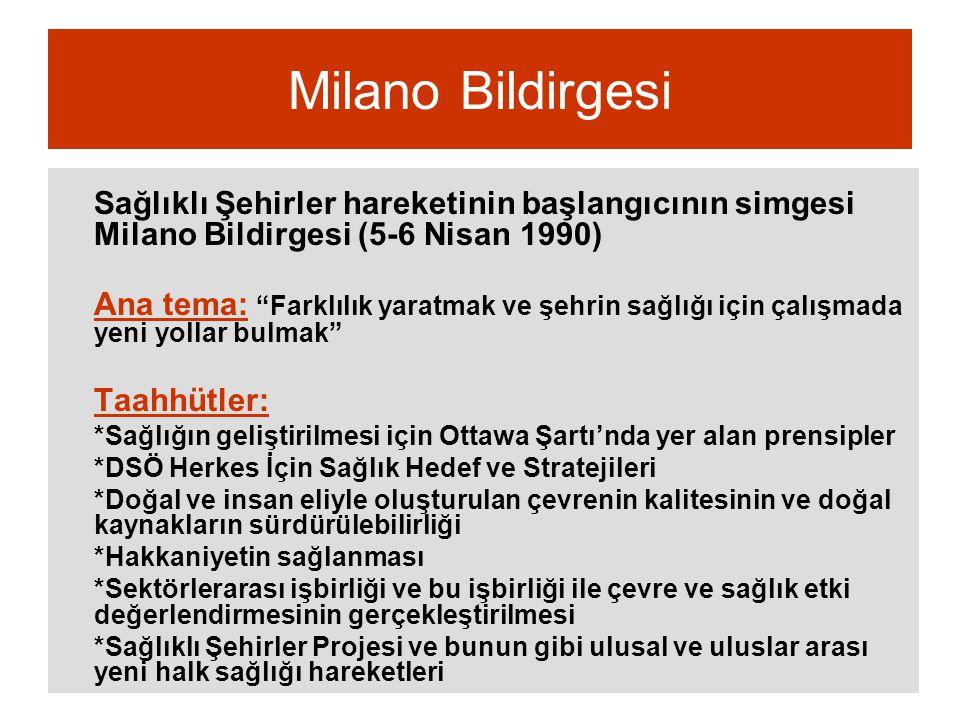 Milano Bildirgesi Sağlıklı Şehirler hareketinin başlangıcının simgesi Milano Bildirgesi (5-6 Nisan 1990)