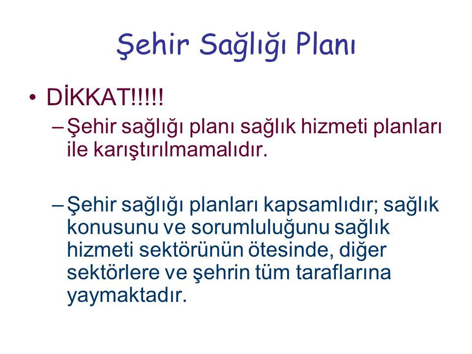 Şehir Sağlığı Planı DİKKAT!!!!!