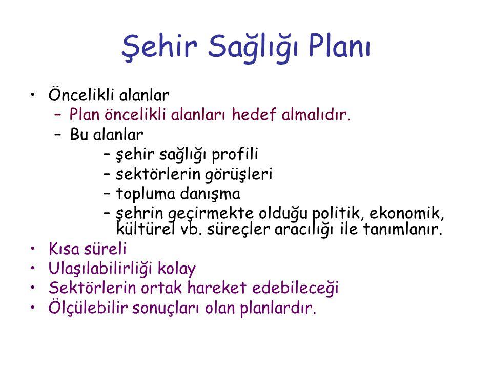Şehir Sağlığı Planı Öncelikli alanlar