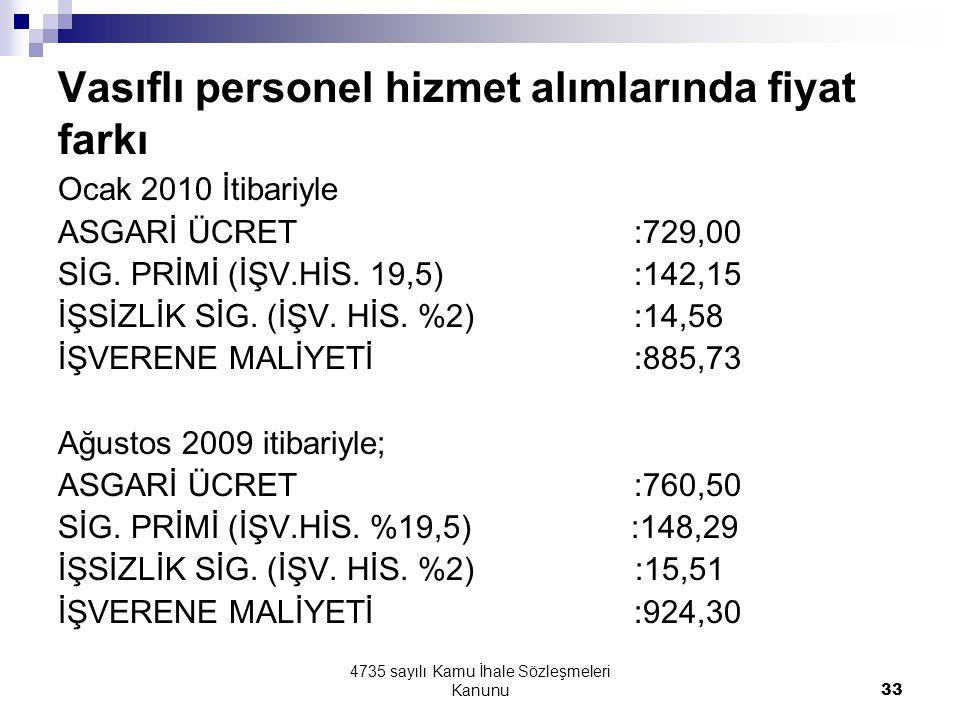 Vasıflı personel hizmet alımlarında fiyat farkı