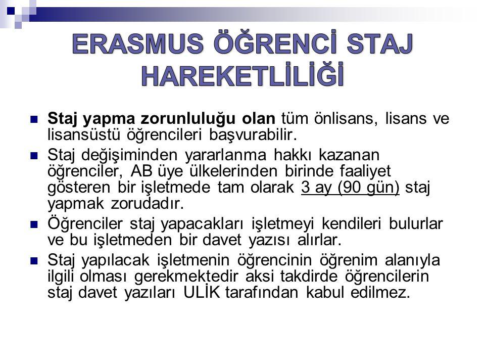 ERASMUS ÖĞRENCİ STAJ HAREKETLİLİĞİ