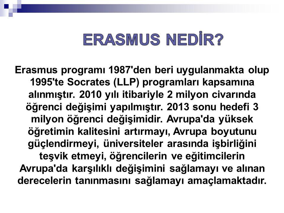 ERASMUS NEDİR