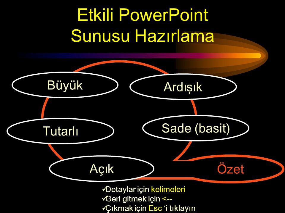Etkili PowerPoint Sunusu Hazırlama