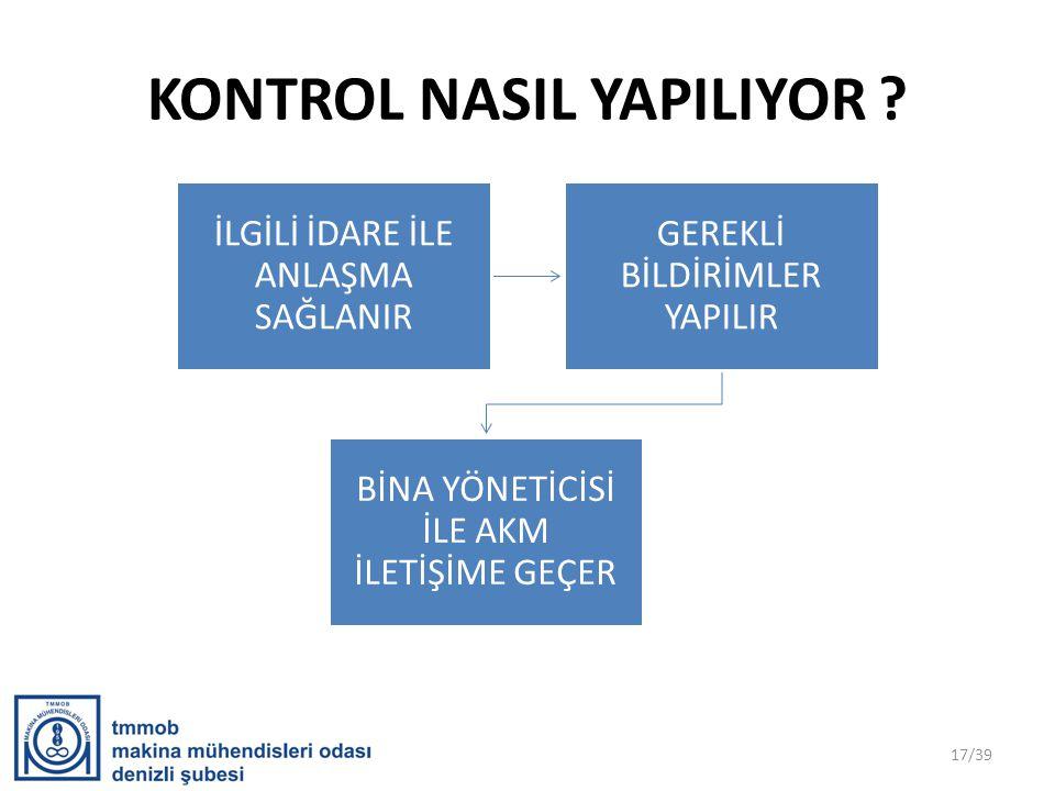 KONTROL NASIL YAPILIYOR