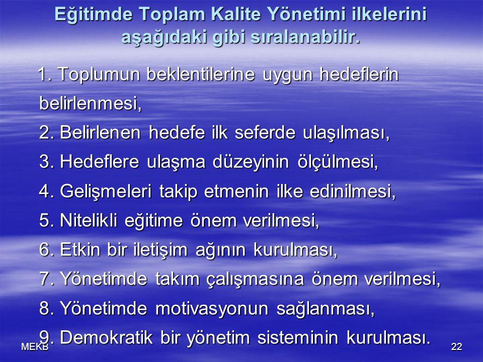 Eğitimde Toplam Kalite Yönetimi ilkelerini aşağıdaki gibi sıralanabilir.