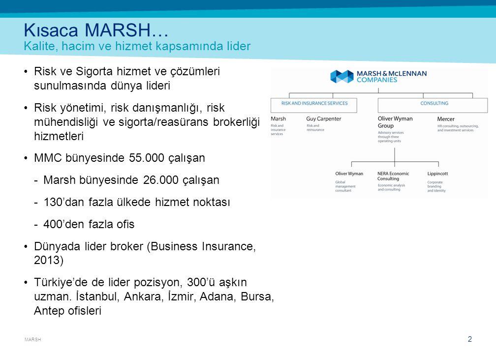 Marsh Ofisleri 3