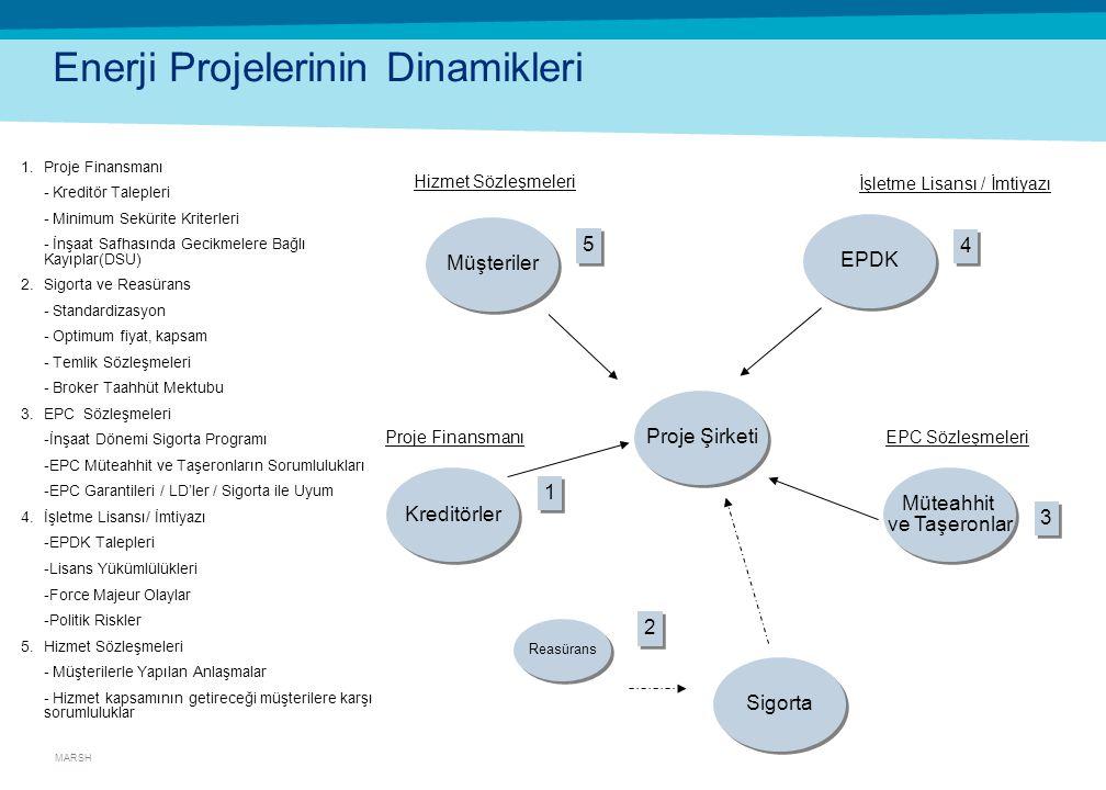 Sigorta İle Risk Transfer Çözümleri Sigorta ile risk transferi projenin büyüklüğüne göre karmaşıklaşabilir