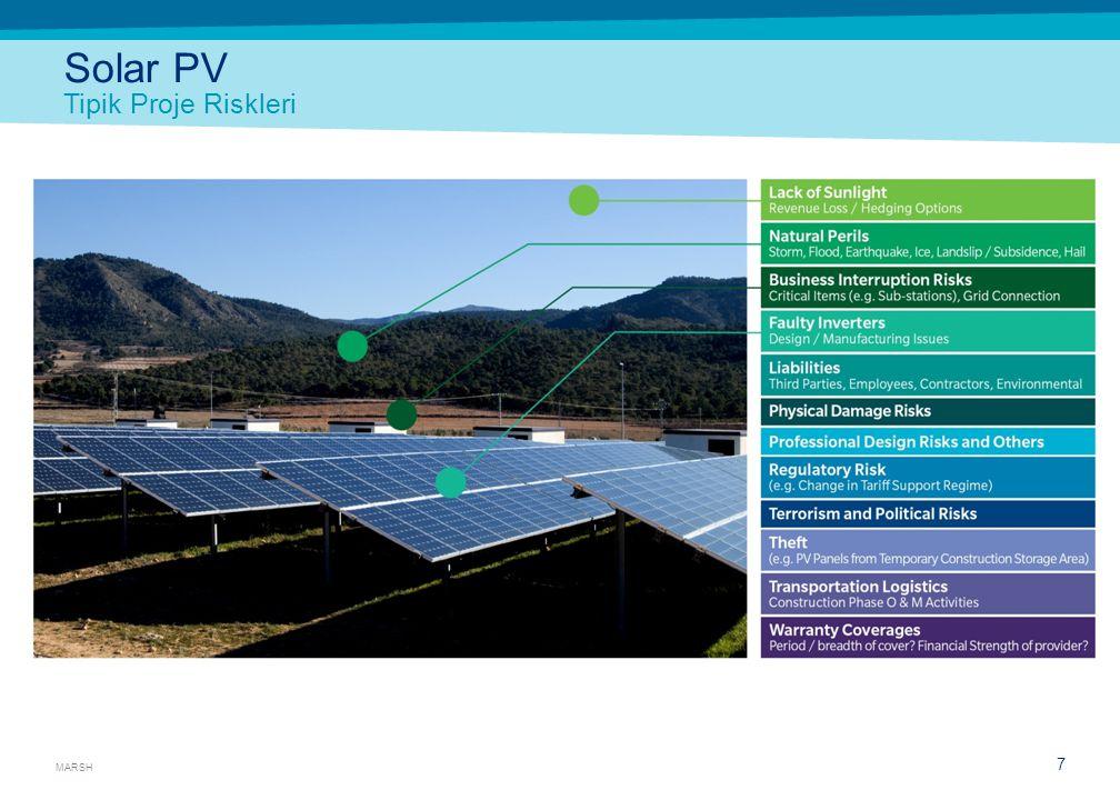 Concentrated Solar PV Sigortacıların Önem Verdiği Konular Lokasyon