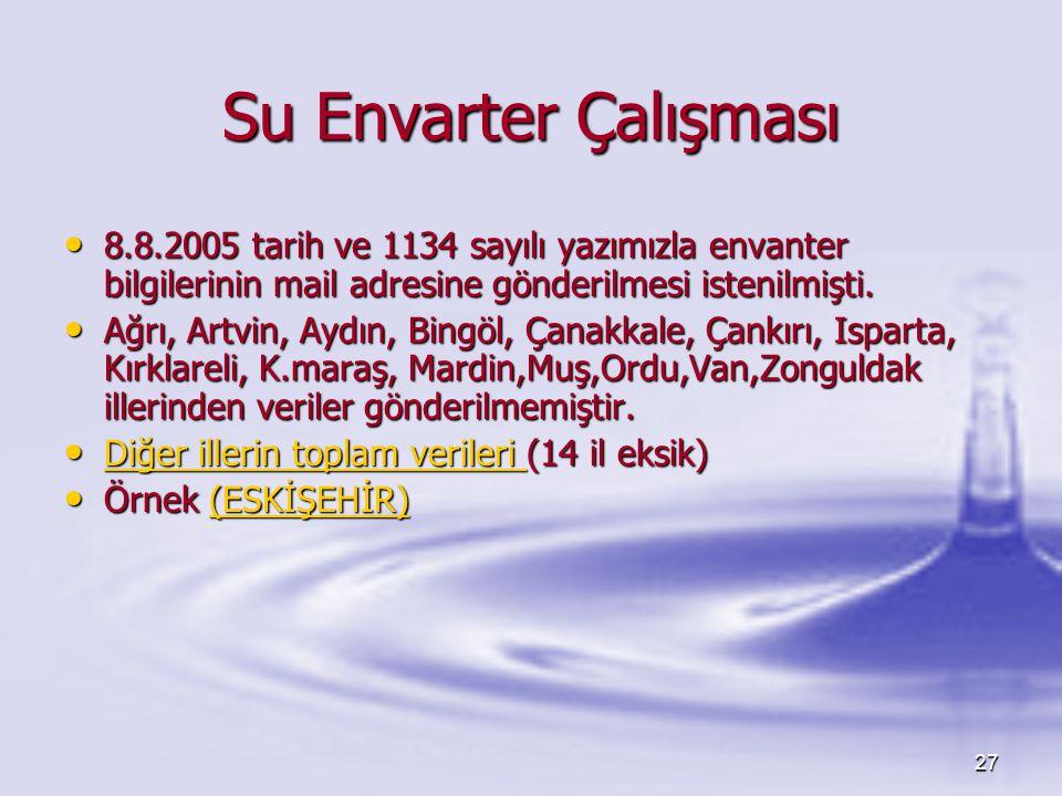 Su Envarter Çalışması 8.8.2005 tarih ve 1134 sayılı yazımızla envanter bilgilerinin mail adresine gönderilmesi istenilmişti.