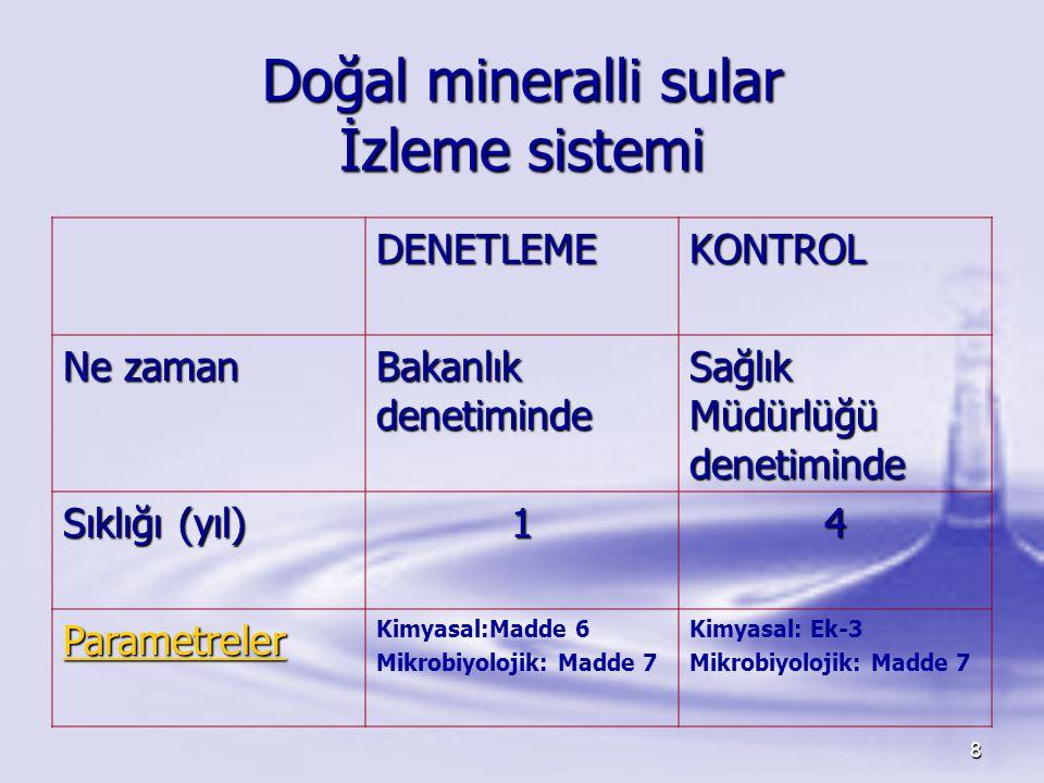Doğal mineralli sular İzleme sistemi