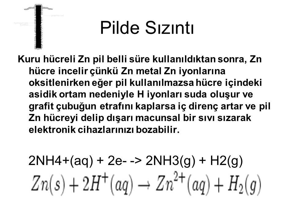 Pilde Sızıntı 2NH4+(aq) + 2e- -> 2NH3(g) + H2(g)