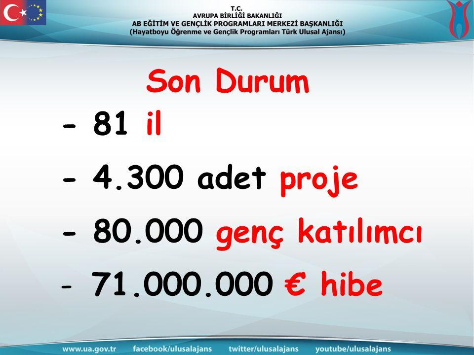 Son Durum - 81 il - 4.300 adet proje - 80.000 genç katılımcı 71.000.000 € hibe