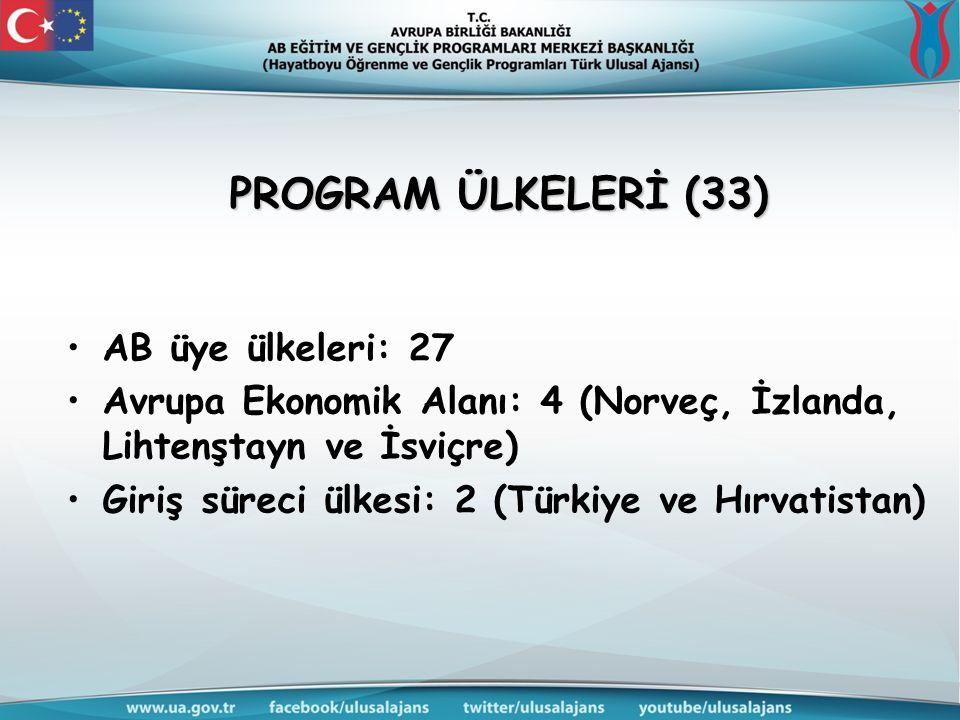 PROGRAM ÜLKELERİ (33) AB üye ülkeleri: 27