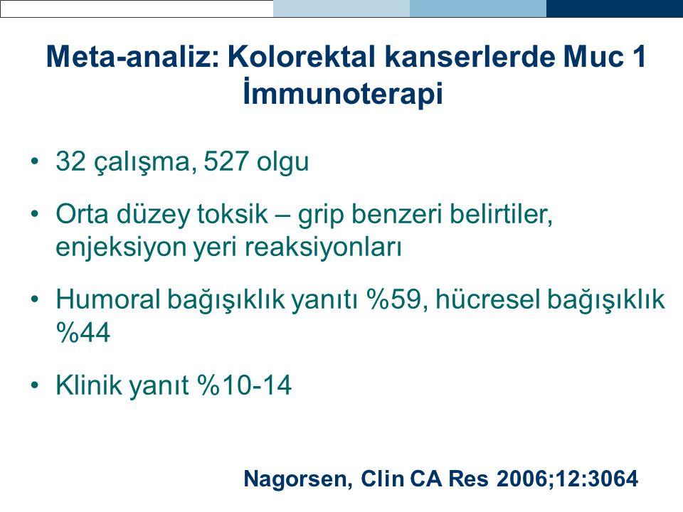 Meta-analiz: Kolorektal kanserlerde Muc 1