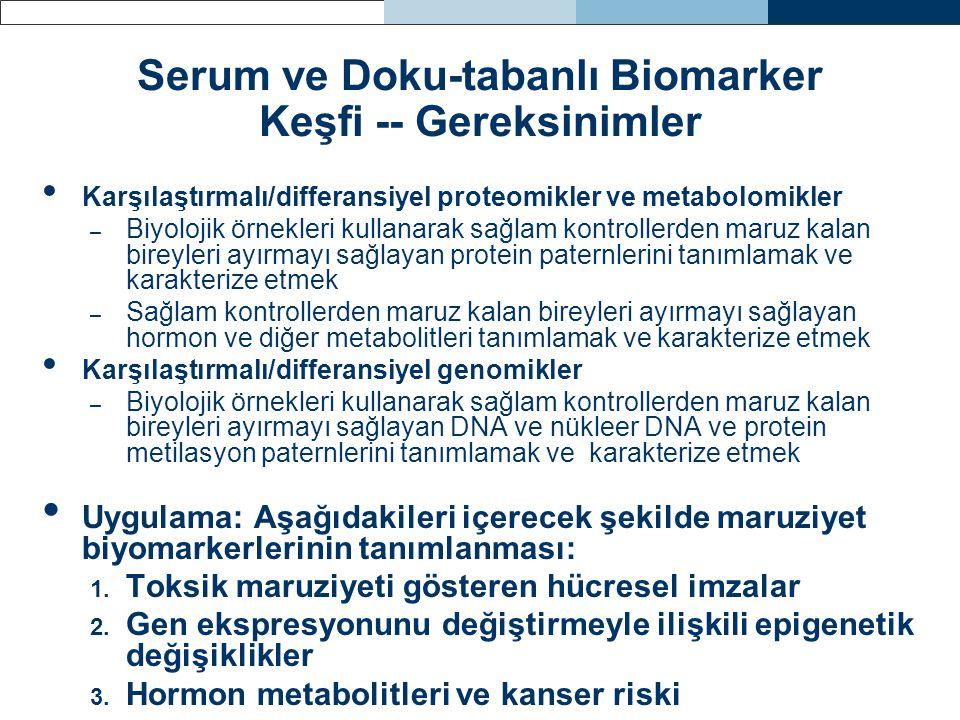 Serum ve Doku-tabanlı Biomarker Keşfi -- Gereksinimler