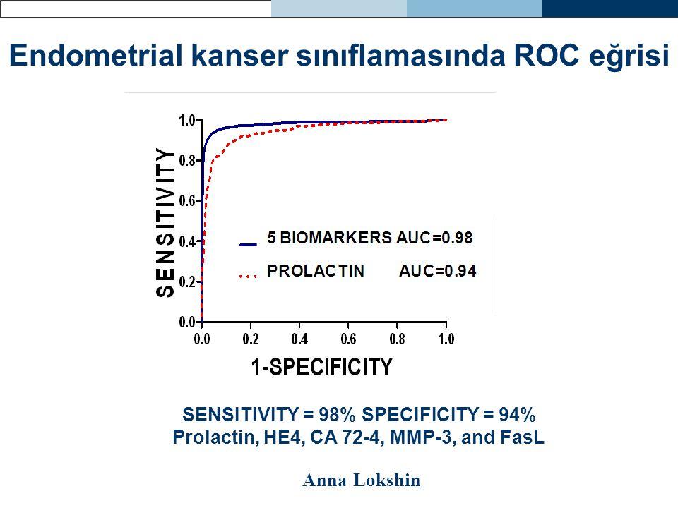 Endometrial kanser sınıflamasında ROC eğrisi