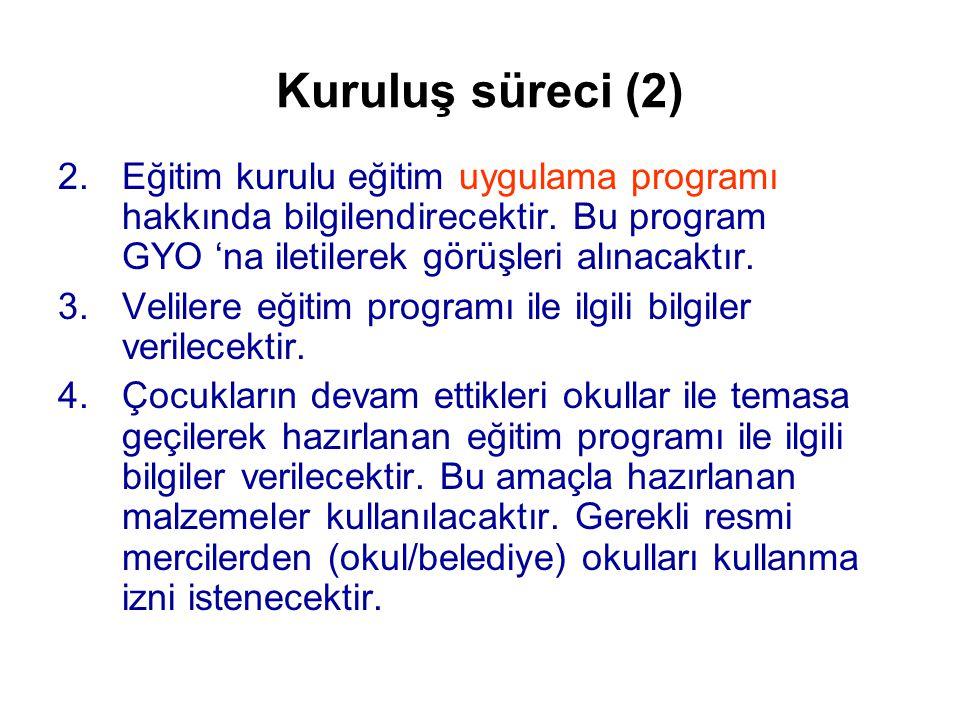 Kuruluş süreci (2) Eğitim kurulu eğitim uygulama programı hakkında bilgilendirecektir. Bu program GYO 'na iletilerek görüşleri alınacaktır.